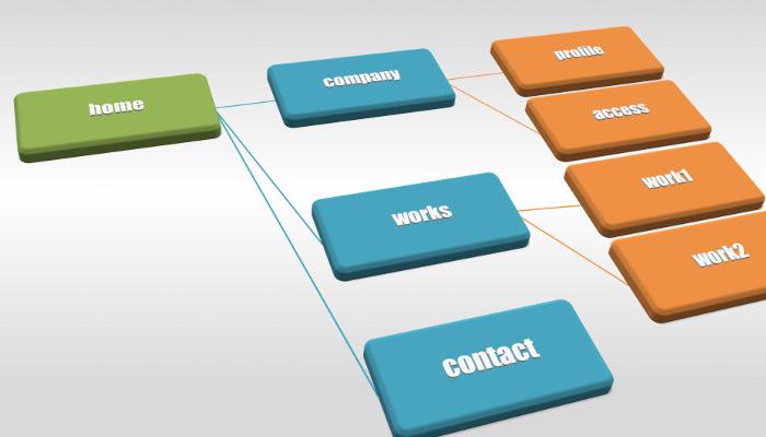 第10回 固定ページでコンテンツページを作成する(サイトマップページの作り方)